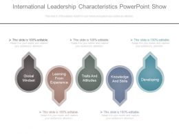 One International Leadership Characteristics Powerpoint Show