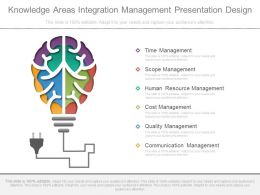 One Knowledge Areas Integration Management Presentation Design