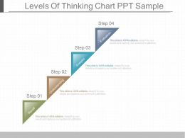 One Levels Of Thinking Chart Ppt Sample