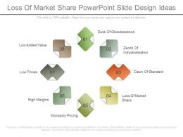 One Loss Of Market Share Powerpoint Slide Design Ideas