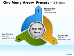 One Many Arrow Process 3 Stages 7