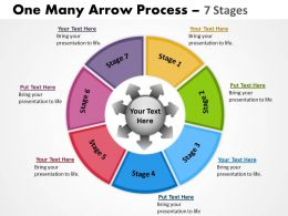 One Many Arrow Process 7 Stages 18