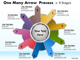 One Many Arrow Process 9 Stages 10