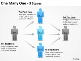 One Many One 3 Stages 1