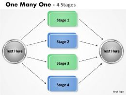One Many One 4 Stages 6