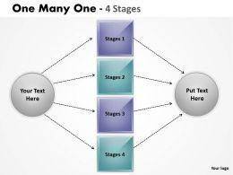one_many_one_4_step_7_Slide01