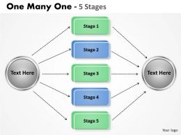 One Many One 5 Stages 10