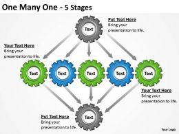 One Many One 5 Stages 1