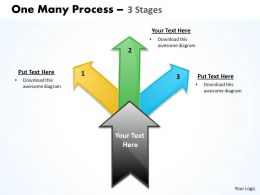 One Many Process 3 Stage 10