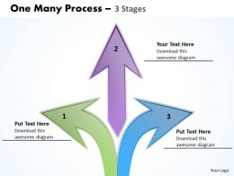 One Many Process 3 Stage 9
