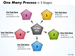 One Many Process 5 Stages 34