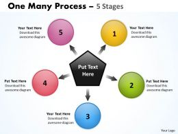One Many Process 5 Stages 35