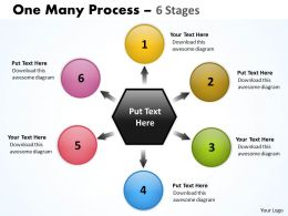 One Many Process 6 Stages 30