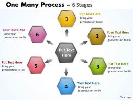 One Many Process 6 Stages 31