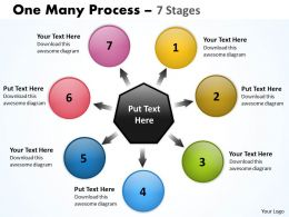 One Many Process 7 Stages 23