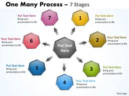 One Many Process 7 Stages 24