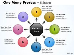 One Many Process 8 Stages 22