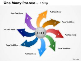 One Many Process 8 Steps 25