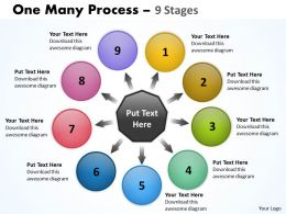 One Many Process 9 Stages 11