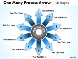 One Many Process Arrow 10 Stages 13