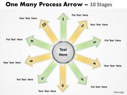One Many Process Arrow 10 Stages 8
