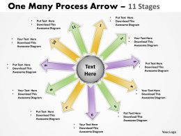 One Many Process Arrow 11 Stages 10