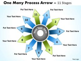 One Many Process Arrow 11 Stages 12