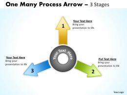 One Many Process Arrow 3 Stages 14