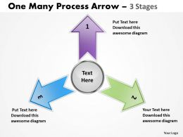 One Many Process Arrow 3 Stages 4