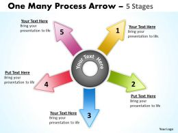 One Many Process Arrow 5 Stages 37