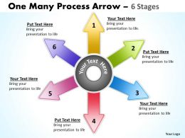 One Many Process Arrow 6 Stages 33