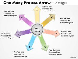 One Many Process Arrow 7 Stages 16