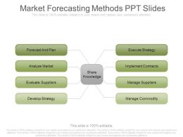 One Market Forecasting Methods Ppt Slides