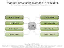 One Market Forecasting Methods Ppt Slides