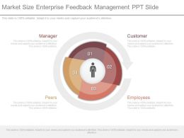 One Market Size Enterprise Feedback Management Ppt Slide