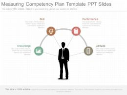 One Measuring Competency Plan Template Ppt Slides