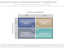 One Net Promoter Score Vs Customer Satisfaction Ppt Powerpoint Show