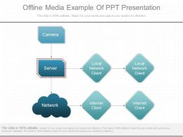 One Offline Media Example Of Ppt Presentation