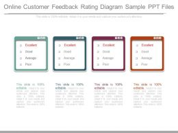 One Online Customer Feedback Rating Diagram Sample Ppt Files