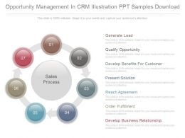 One Opportunity Management In Crm Illustration Ppt Samples Download