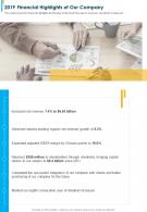 One Page 2019 Financial Highlights Of Our Company Presentation Report Infographic PPT PDF Document