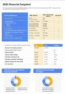 One Page 2020 Financial Snapshot Presentation Report Infographic PPT PDF Document