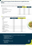 One Page ABC Food Company Product Revenue And Capital Structure Details Infographic PPT PDF Document