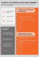 One Page Academic Year Athletics And Recreation Highlights Presentation Report Infographic PPT PDF Document
