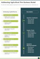 One Page Addressing Agricultural Firm Business Model Report Infographic PPT PDF Document