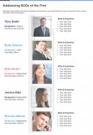 One Page Addressing Bods Of The Firm Presentation Report Infographic PPT PDF Document