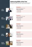 One Page Addressing Bods Of The Firm Template 419 Presentation Report Infographic PPT PDF Document