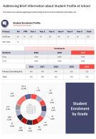 One Page Addressing Brief Information About Student Profile At School Template 443 PPT PDF Document