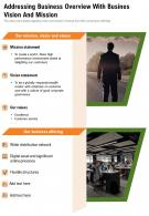 One Page Addressing Business Overview With Busines Vision And Mission Template 258 PPT PDF Document