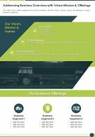 One Page Addressing Business Overview With Vision Mission And Offerings Infographic PPT PDF Document